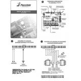 assistência técnica de portão peccinin preço Itaim Bibi